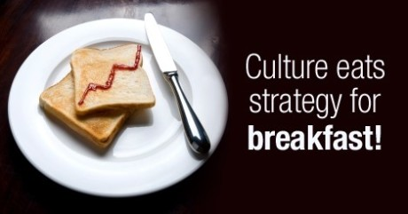 Culture_eats_strategy_for_Breakfast
